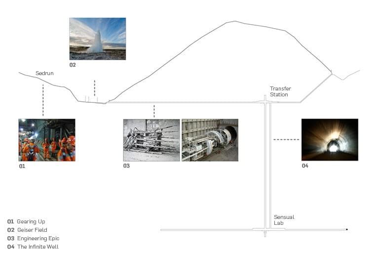 Exhibitions_plans_EN_©Nau2_
