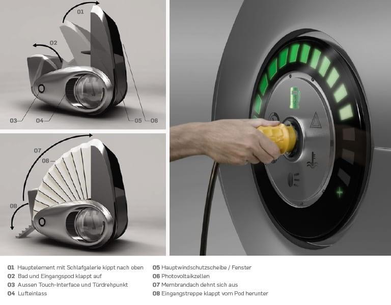 Future_design_series_DE©Nau2_